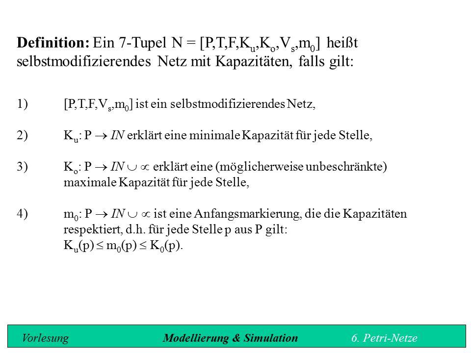 Definition: Ein 7-Tupel N = [P,T,F,Ku,Ko,Vs,m0] heißt selbstmodifizierendes Netz mit Kapazitäten, falls gilt: